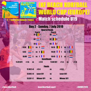 Match schedule U19 day 2 square