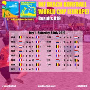Results U19 day 1 square
